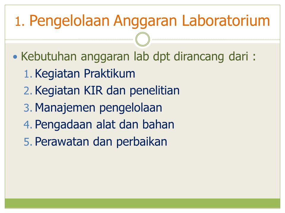 1. Pengelolaan Anggaran Laboratorium Kebutuhan anggaran lab dpt dirancang dari : 1. Kegiatan Praktikum 2. Kegiatan KIR dan penelitian 3. Manajemen pen