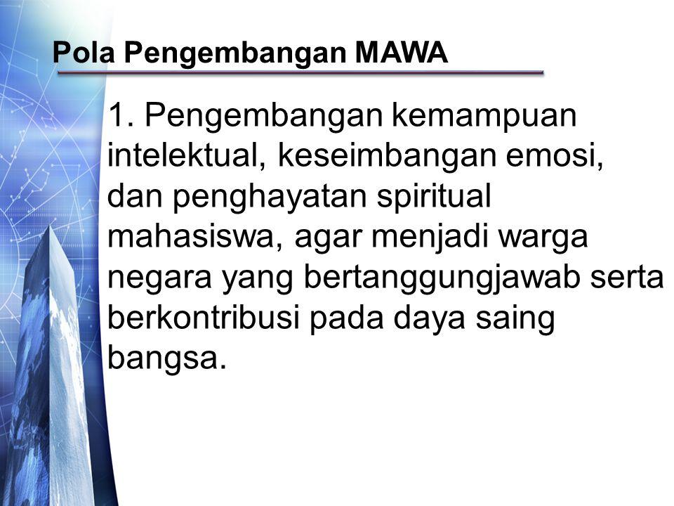 Pola Pengembangan MAWA 1.