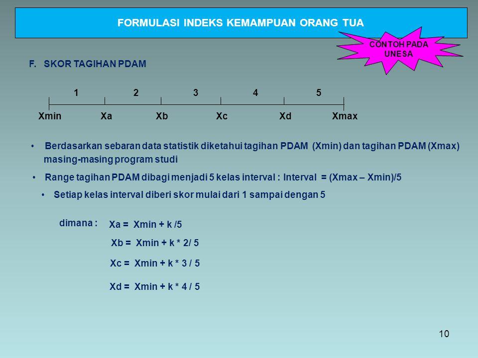 XminXmax 12345 F. SKOR TAGIHAN PDAM Setiap kelas interval diberi skor mulai dari 1 sampai dengan 5 Range tagihan PDAM dibagi menjadi 5 kelas interval