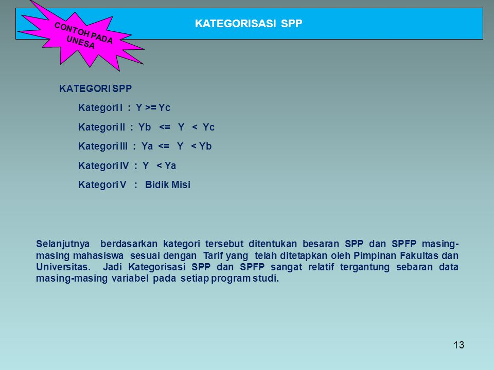 KATEGORISASI SPP Kategori I : Y >= Yc Kategori II : Yb <= Y < Yc KATEGORI SPP Kategori III : Ya <= Y < Yb Kategori IV : Y < Ya Kategori V : Bidik Misi