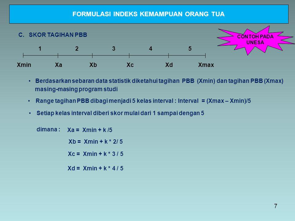 FORMULASI INDEKS KEMAMPUAN ORANG TUA XminXmax 12345 C. SKOR TAGIHAN PBB Setiap kelas interval diberi skor mulai dari 1 sampai dengan 5 Range tagihan P