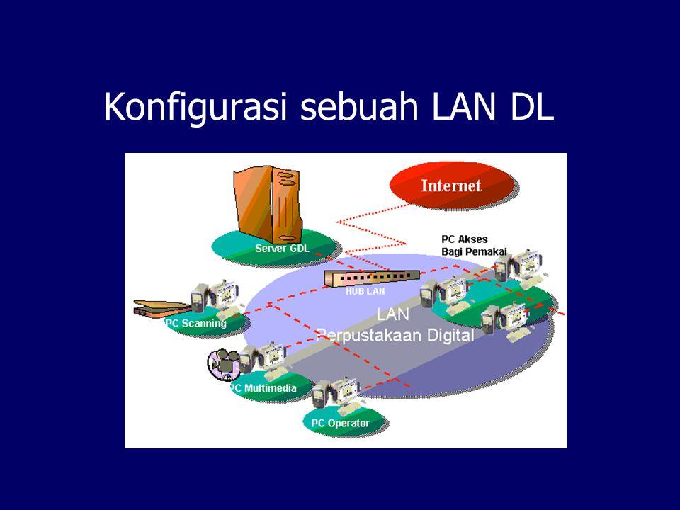 Konfigurasi sebuah LAN DL