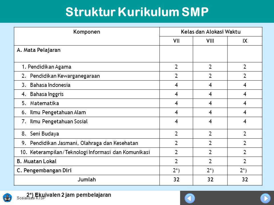 Sosialisasi KTSP Komponen Kelas dan Alokasi Waktu VIIVIIIIX A.