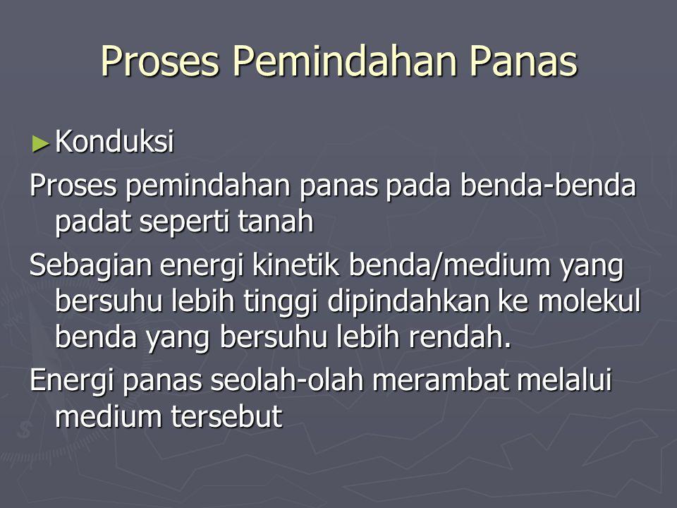 Proses Pemindahan Panas ► Konduksi Proses pemindahan panas pada benda-benda padat seperti tanah Sebagian energi kinetik benda/medium yang bersuhu lebi