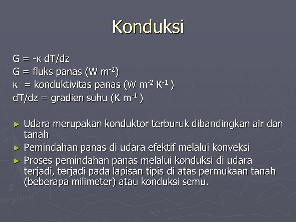 Konduksi G = -κ dT/dz G = fluks panas (W m -2 ) κ = konduktivitas panas (W m -2 K -1 ) dT/dz = gradien suhu (K m -1 ) ► Udara merupakan konduktor terb