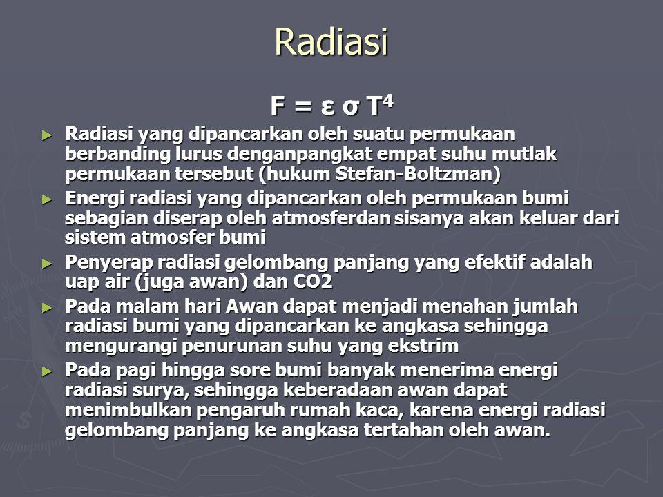 Radiasi F = ε σ T 4 ► Radiasi yang dipancarkan oleh suatu permukaan berbanding lurus denganpangkat empat suhu mutlak permukaan tersebut (hukum Stefan-