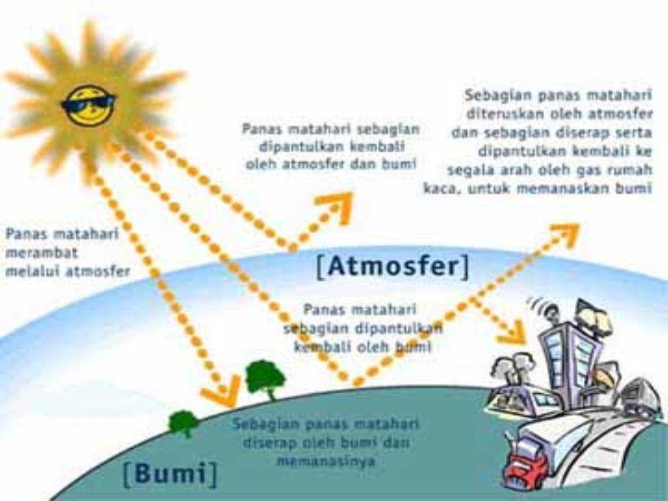 Radiasi F = ε σ T 4 ► Radiasi yang dipancarkan oleh suatu permukaan berbanding lurus denganpangkat empat suhu mutlak permukaan tersebut (hukum Stefan-Boltzman) ► Energi radiasi yang dipancarkan oleh permukaan bumi sebagian diserap oleh atmosferdan sisanya akan keluar dari sistem atmosfer bumi ► Penyerap radiasi gelombang panjang yang efektif adalah uap air (juga awan) dan CO2 ► Pada malam hari Awan dapat menjadi menahan jumlah radiasi bumi yang dipancarkan ke angkasa sehingga mengurangi penurunan suhu yang ekstrim ► Pada pagi hingga sore bumi banyak menerima energi radiasi surya, sehingga keberadaan awan dapat menimbulkan pengaruh rumah kaca, karena energi radiasi gelombang panjang ke angkasa tertahan oleh awan.