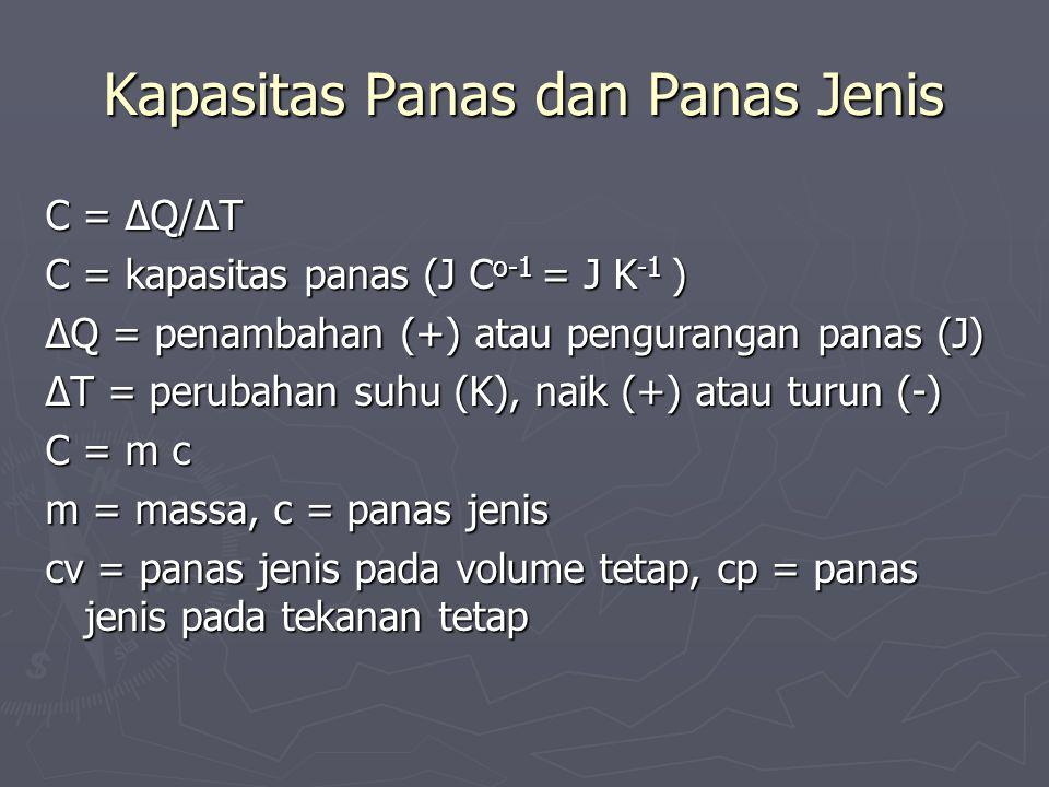 Kapasitas Panas dan Panas Jenis C = ∆Q/∆T C = kapasitas panas (J C o-1 = J K -1 ) ∆Q = penambahan (+) atau pengurangan panas (J) ∆T = perubahan suhu (