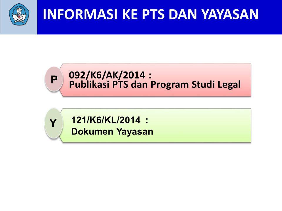 Teacher Education Summit Jakarta, 14-16 December 2011 092/K6/AK/2014 : Publikasi PTS dan Program Studi Legal INFORMASI KE PTS DAN YAYASAN 121/K6/KL/20