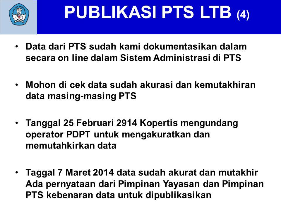 PUBLIKASI PTS LTB (4) Data dari PTS sudah kami dokumentasikan dalam secara on line dalam Sistem Administrasi di PTS Mohon di cek data sudah akurasi da