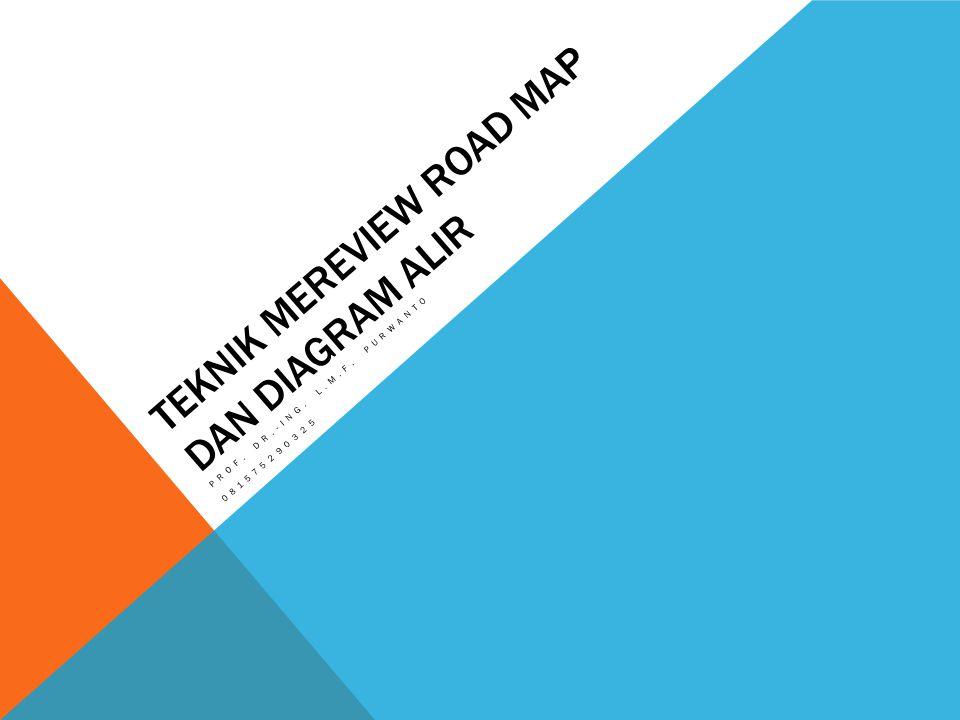 TEKNIK MEREVIEW ROAD MAP DAN DIAGRAM ALIR PROF. DR.-ING. L.M.F. PURWANTO 081575290325