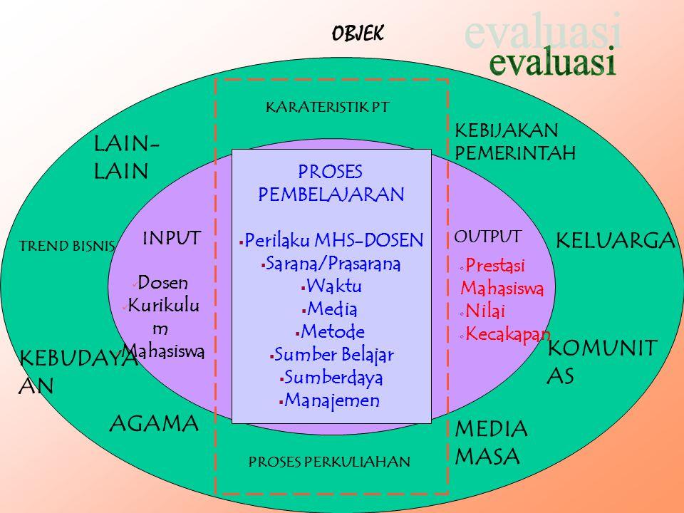 Evaluasi bertujuan merencanakan, memperoleh dan menilai informasi suatu program, sebagai objek evaluasi yang bermanfaat untuk memahami program, pengam
