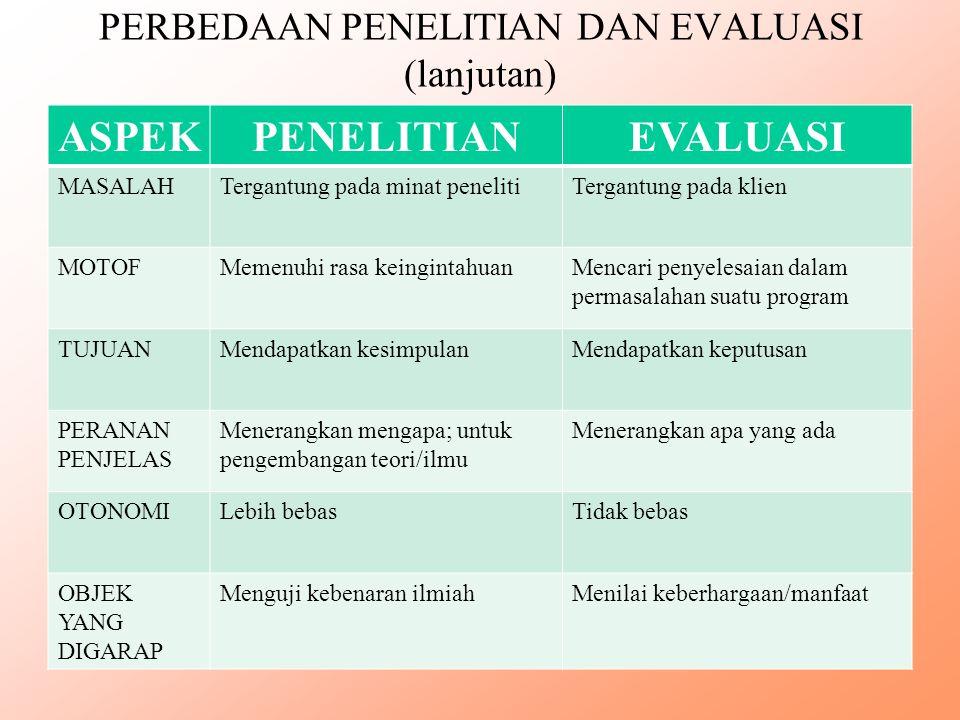 25 Evaluasi dilakukan untuk memperoleh INFORMASI tentang sesuatu, misal: INFORMASI TENTANG MAHASISWA 1.Apakah mahasiswa sudah menguasai materi matakuliah prasyarat .