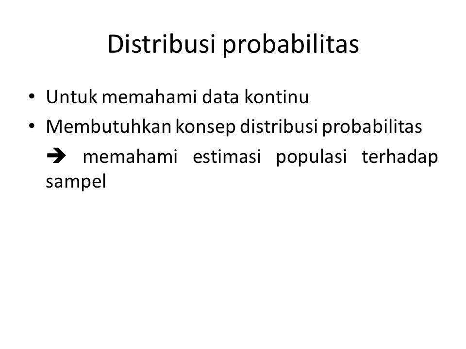 Distribusi probabilitas Untuk memahami data kontinu Membutuhkan konsep distribusi probabilitas  memahami estimasi populasi terhadap sampel