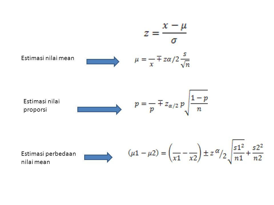 Estimasi perbedaan nilai mean Estimasi nilai proporsi Estimasi nilai mean