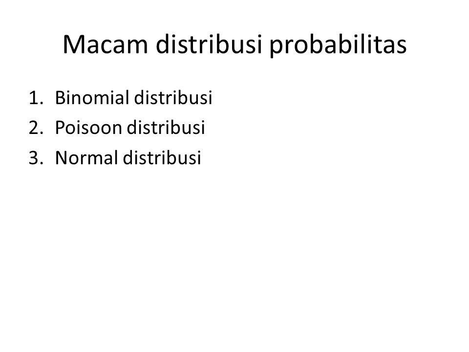 Macam distribusi probabilitas 1.Binomial distribusi 2.Poisoon distribusi 3.Normal distribusi