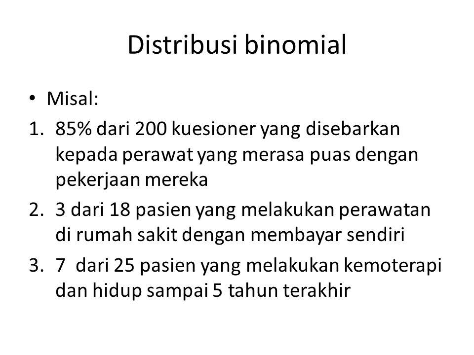 Distribusi binomial Misal: 1.85% dari 200 kuesioner yang disebarkan kepada perawat yang merasa puas dengan pekerjaan mereka 2.3 dari 18 pasien yang me