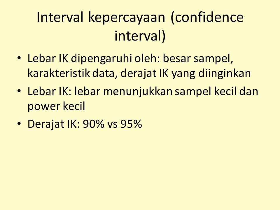 Interval kepercayaan (confidence interval) Lebar IK dipengaruhi oleh: besar sampel, karakteristik data, derajat IK yang diinginkan Lebar IK: lebar men