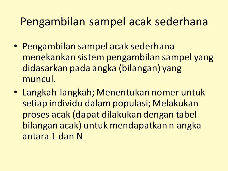Pengambilan sampel acak sederhana Pengambilan sampel acak sederhana menekankan sistem pengambilan sampel yang didasarkan pada angka (bilangan) yang mu