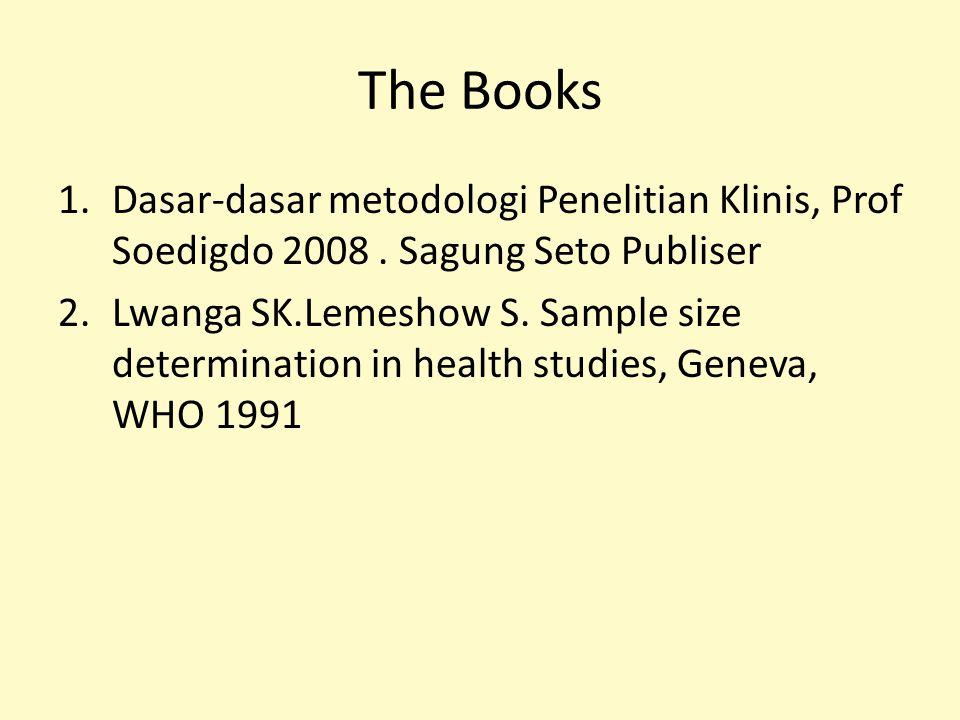 The Books 1.Dasar-dasar metodologi Penelitian Klinis, Prof Soedigdo 2008. Sagung Seto Publiser 2.Lwanga SK.Lemeshow S. Sample size determination in he