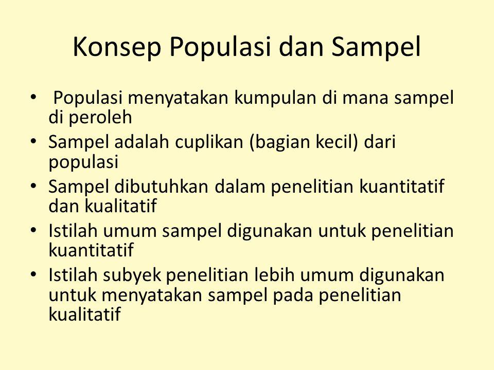 Konsep Populasi dan Sampel Populasi menyatakan kumpulan di mana sampel di peroleh Sampel adalah cuplikan (bagian kecil) dari populasi Sampel dibutuhka