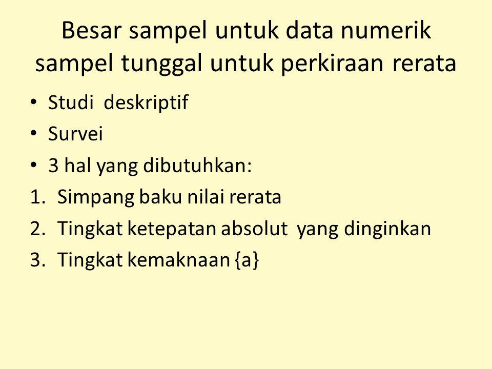 Besar sampel untuk data numerik sampel tunggal untuk perkiraan rerata Studi deskriptif Survei 3 hal yang dibutuhkan: 1.Simpang baku nilai rerata 2.Tin