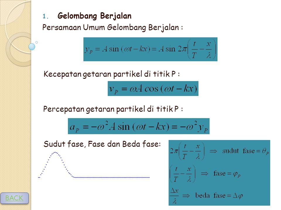 1. Gelombang Berjalan Persamaan Umum Gelombang Berjalan : Kecepatan getaran partikel di titik P : Percepatan getaran partikel di titik P : Sudut fase,
