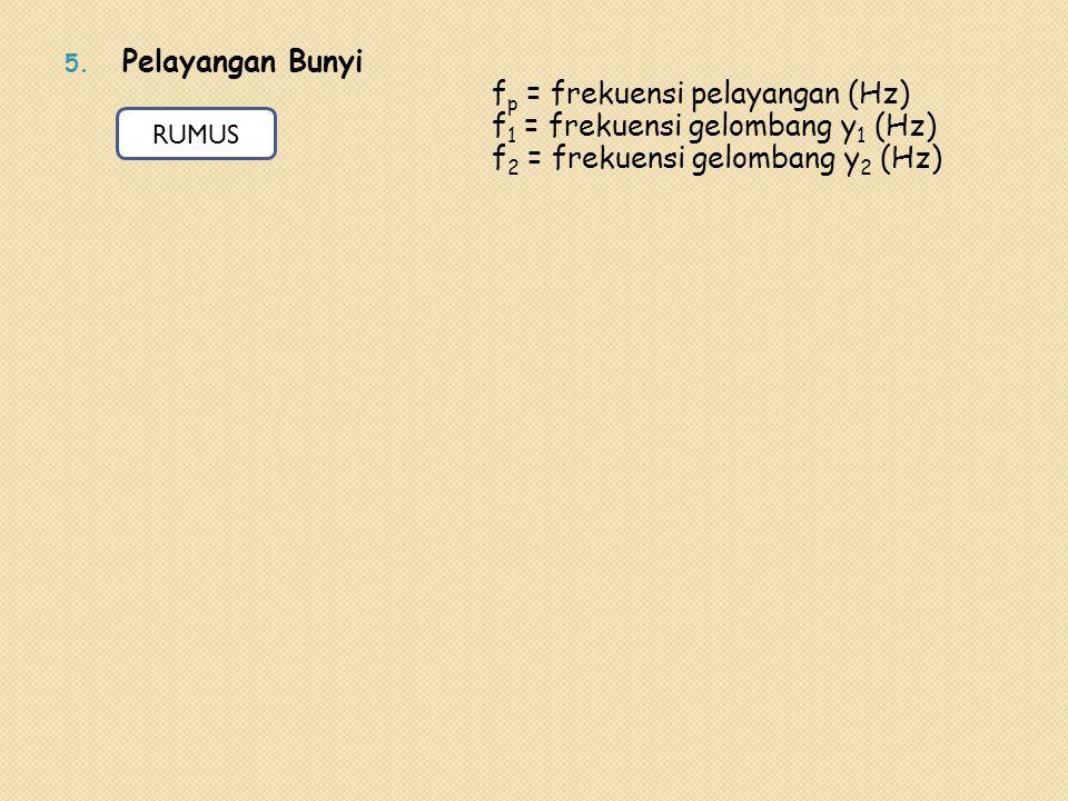 5. Pelayangan Bunyi f p = frekuensi pelayangan (Hz) f 1 = frekuensi gelombang y 1 (Hz) f 2 = frekuensi gelombang y 2 (Hz) RUMUS