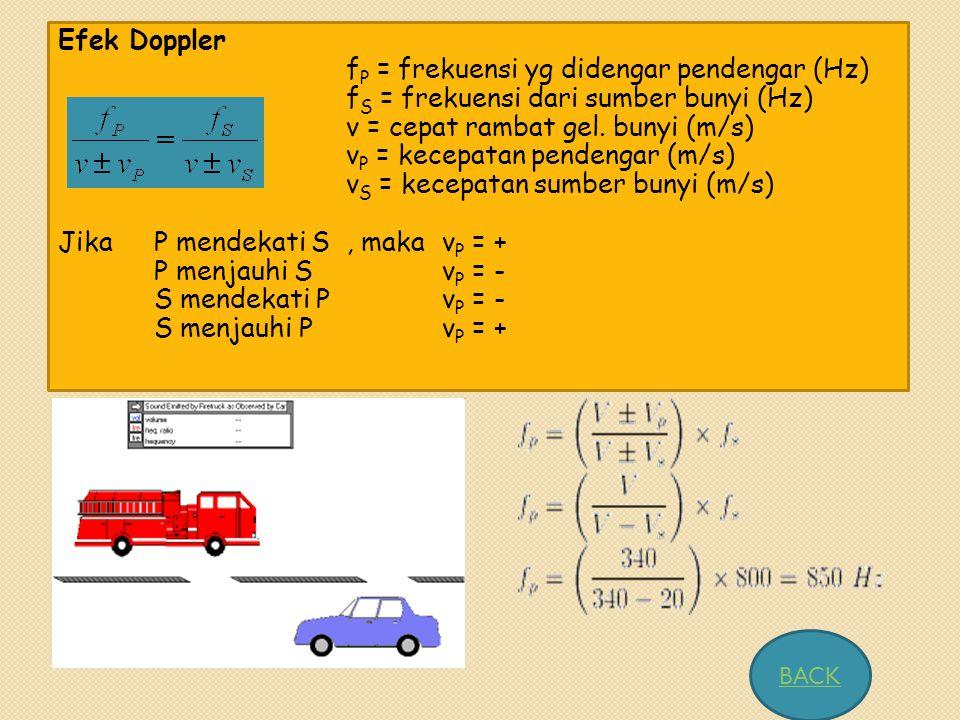 Efek Doppler f P = frekuensi yg didengar pendengar (Hz) f S = frekuensi dari sumber bunyi (Hz) v = cepat rambat gel.