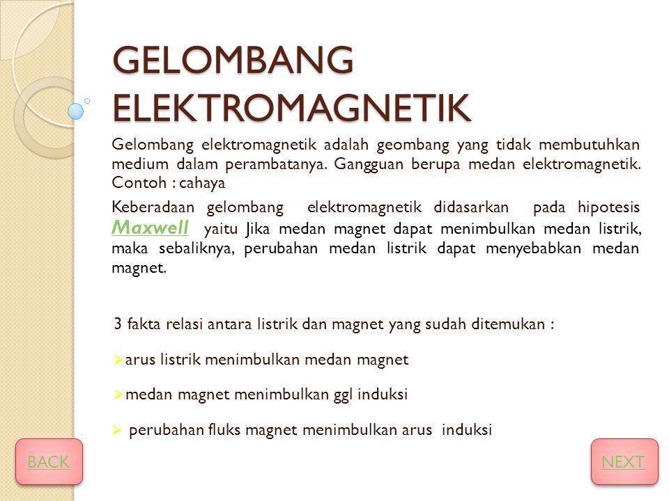 GELOMBANG ELEKTROMAGNETIK Gelombang elektromagnetik adalah geombang yang tidak membutuhkan medium dalam perambatanya.