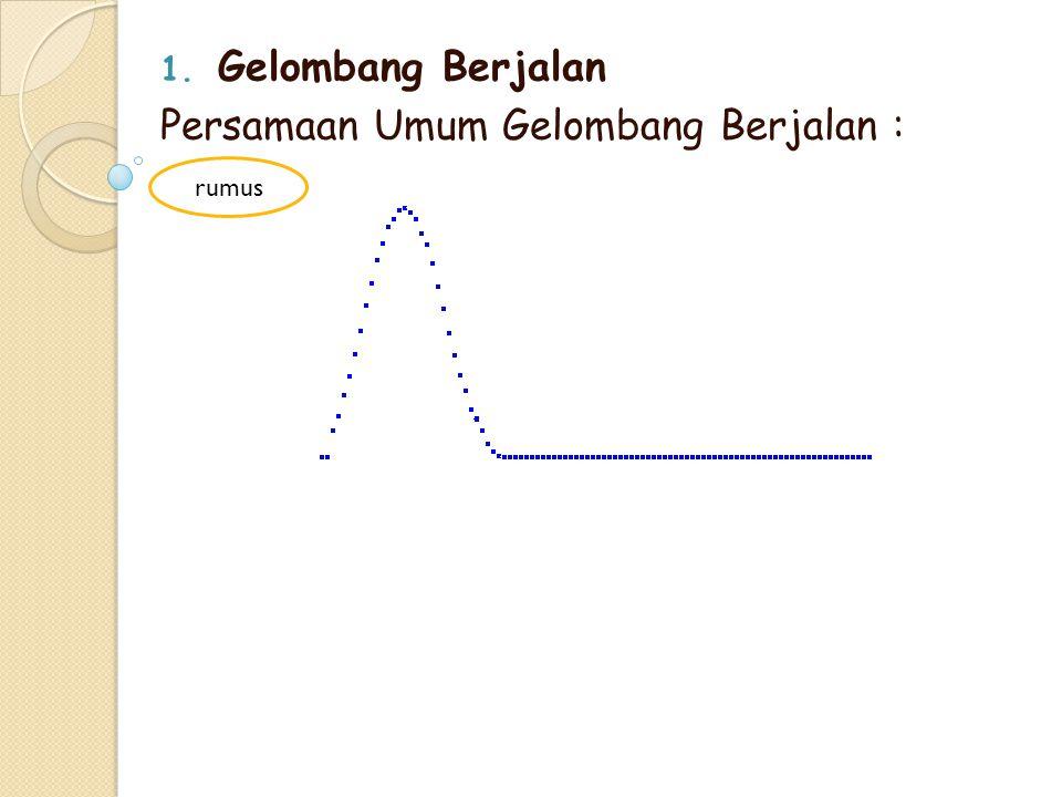 1. Gelombang Berjalan Persamaan Umum Gelombang Berjalan : rumus