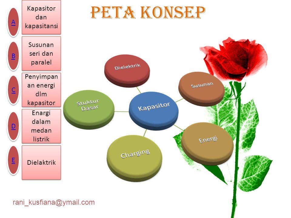 rani_kusfiana@ymail.com