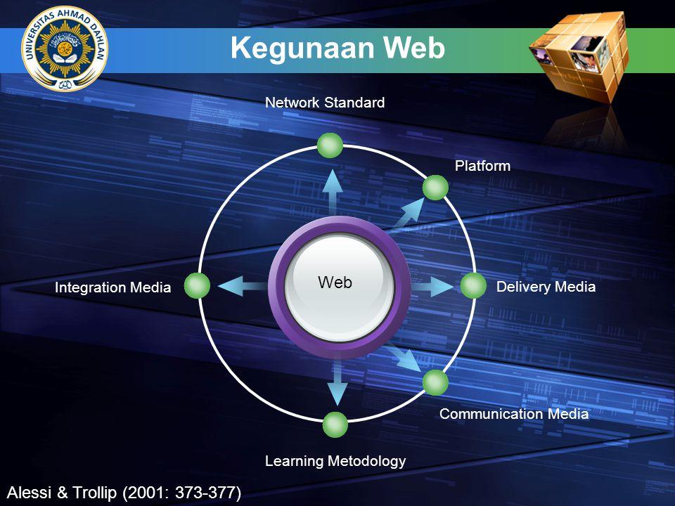 Kegunaan Web Web Delivery Media Communication Media Integration Media Network Standard Learning Metodology Platform Alessi & Trollip (2001: 373-377)
