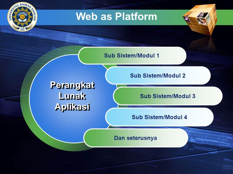 Web as Platform Sub Sistem/Modul 1 Sub Sistem/Modul 2 Sub Sistem/Modul 3 Sub Sistem/Modul 4 Dan seterusnya PerangkatLunakAplikasiPerangkatLunakAplikasi