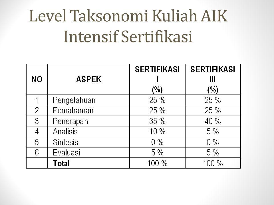 AIK Intensif AIK intensif Sertifikasi adalah perkuliahan Sertifikasi yang dikemas secara intensif dalam bentuk pelatihan selama 4 hari. Isi dari AIK I