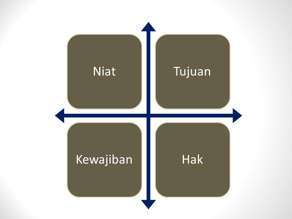 Hatib Rachmawan, S.Pd., S.Th.I.S.Pd., S.Th.I. (Dosen Studi Islam Univ. Ahmad Dahlan Yogyakarta, Anggota Majelis Tarjih dan Tajdid PWM DIY