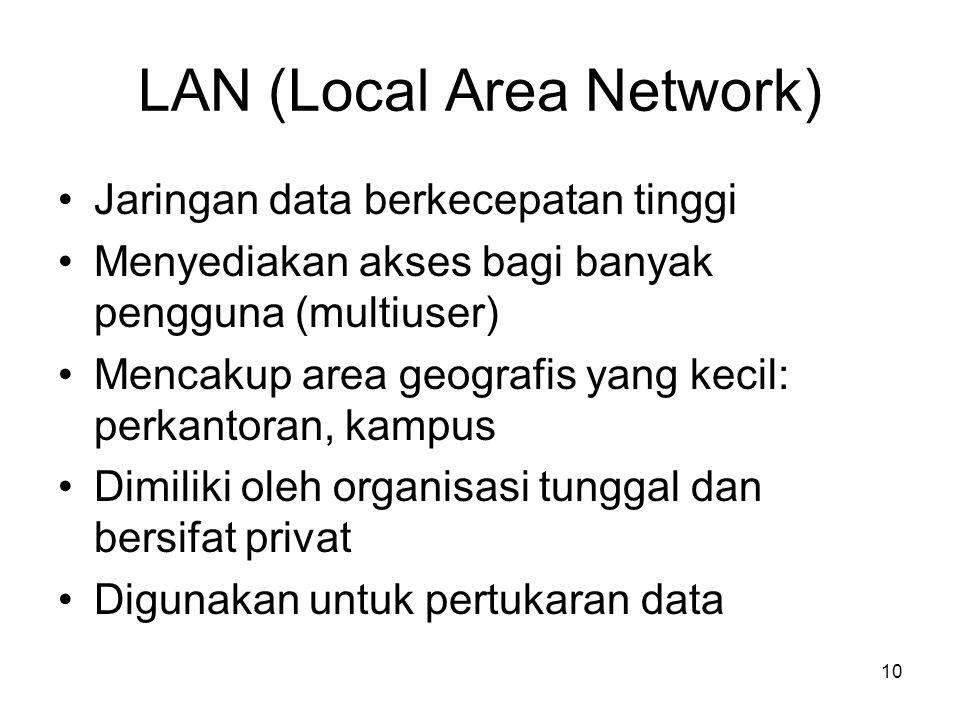 LAN (Local Area Network) Jaringan data berkecepatan tinggi Menyediakan akses bagi banyak pengguna (multiuser) Mencakup area geografis yang kecil: perk