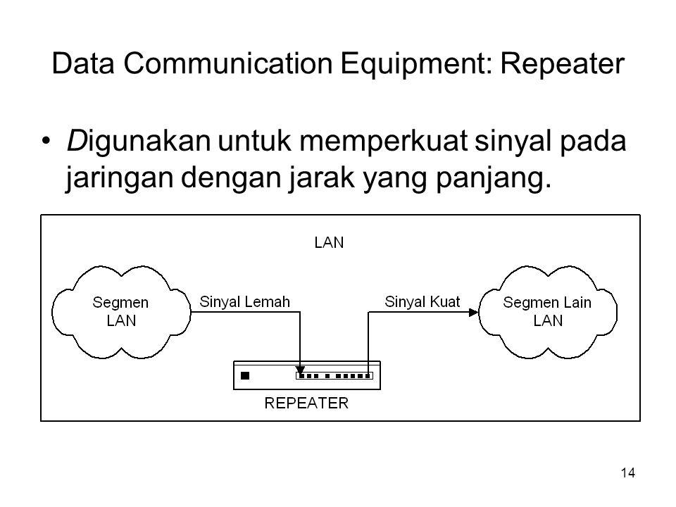 Data Communication Equipment: Repeater Digunakan untuk memperkuat sinyal pada jaringan dengan jarak yang panjang. 14