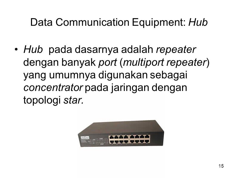 Data Communication Equipment: Hub Hub pada dasarnya adalah repeater dengan banyak port (multiport repeater) yang umumnya digunakan sebagai concentrato