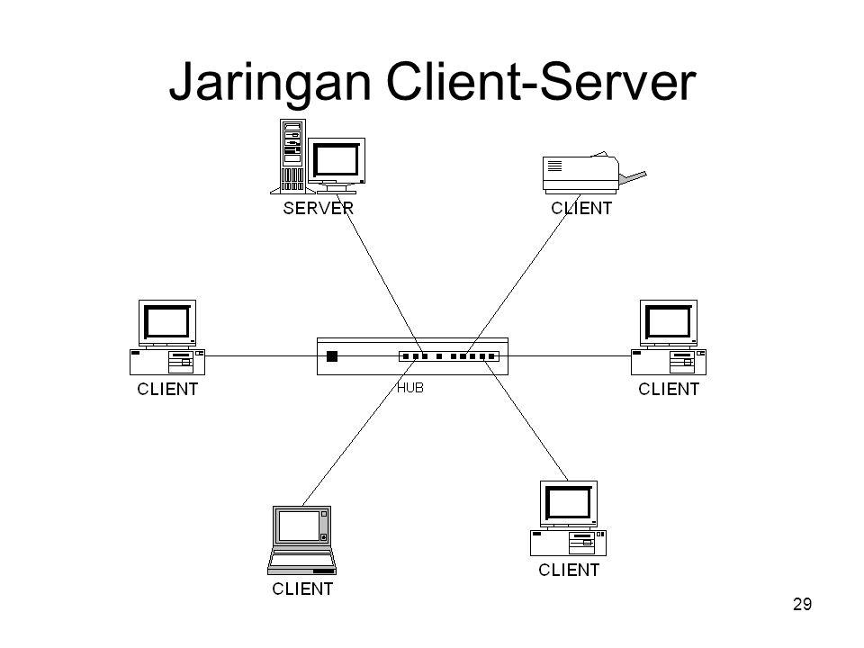 Jaringan Client-Server 29