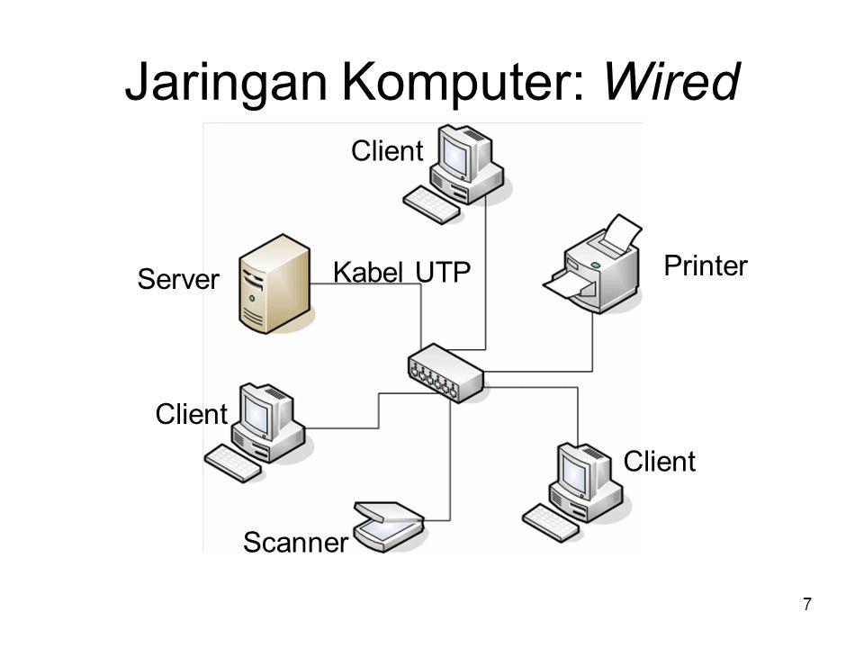 Jaringan Komputer: Wired 7 Printer Server Client Scanner Kabel UTP