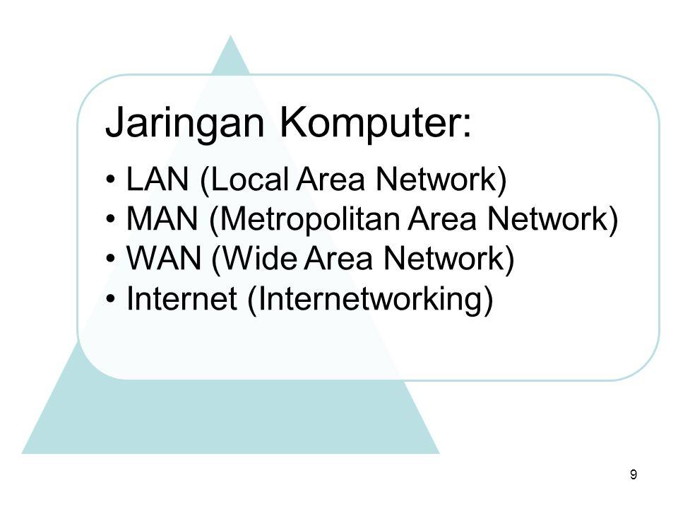 9 Jaringan Komputer: LAN (Local Area Network) MAN (Metropolitan Area Network) WAN (Wide Area Network) Internet (Internetworking)