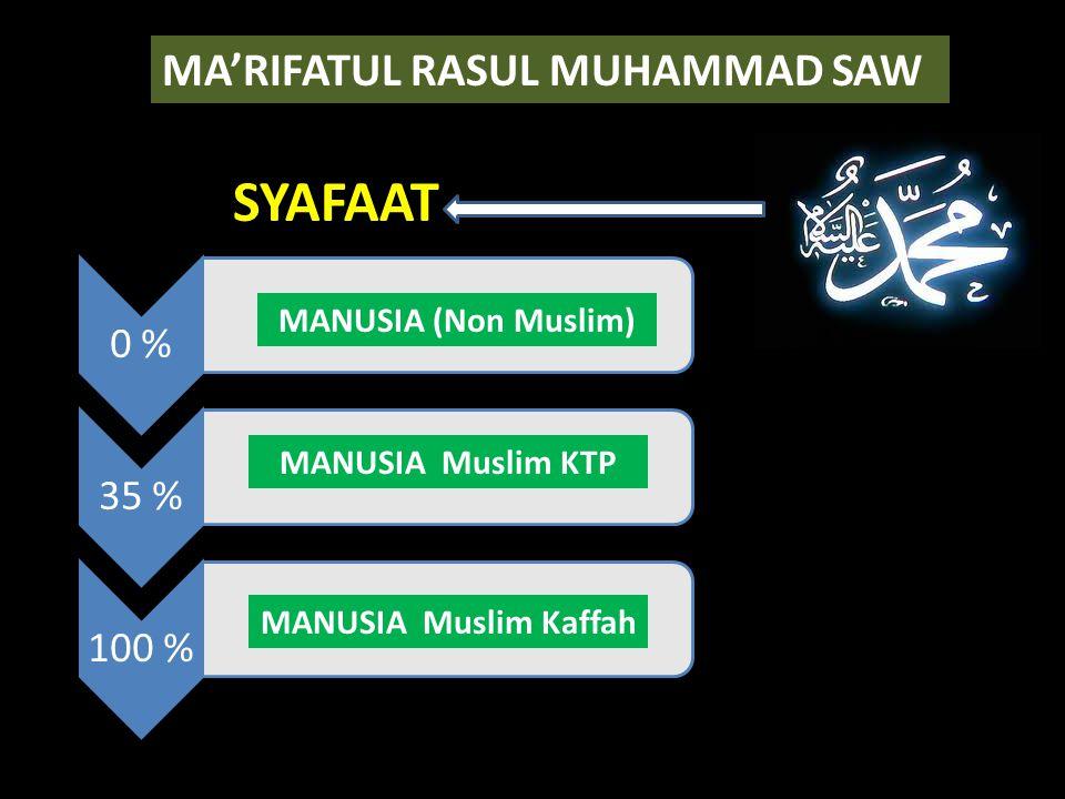 MA'RIFATUL RASUL MUHAMMAD SAW MANUSIA (Non Muslim) MANUSIA Muslim KTP MANUSIA Muslim Kaffah SYAFAAT