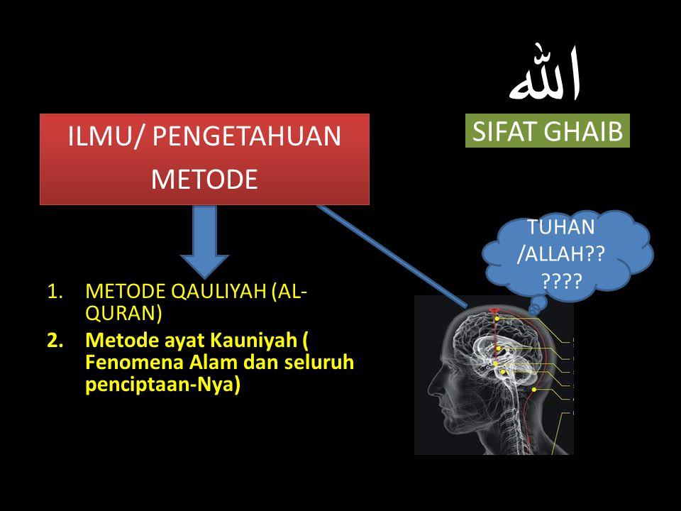 الله SIFAT GHAIB TUHAN /ALLAH?? ???? ILMU/ PENGETAHUAN METODE ILMU/ PENGETAHUAN METODE 1.METODE QAULIYAH (AL- QURAN) 2.Metode ayat Kauniyah ( Fenomena