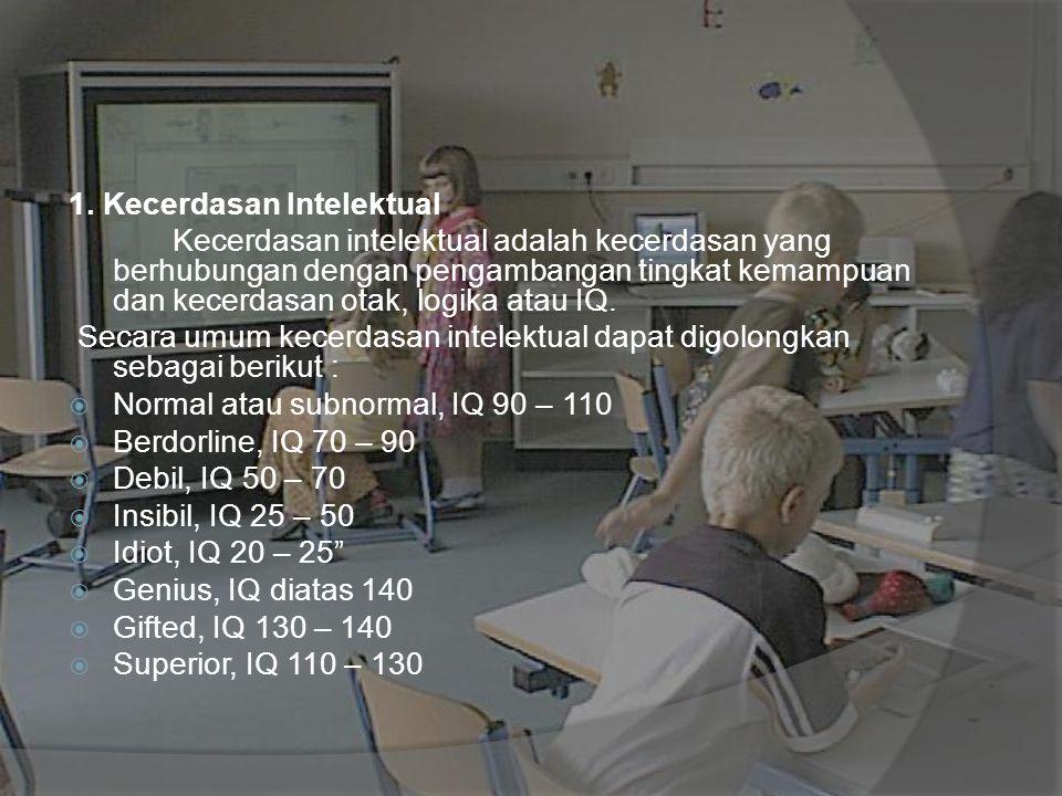 1. Kecerdasan Intelektual Kecerdasan intelektual adalah kecerdasan yang berhubungan dengan pengambangan tingkat kemampuan dan kecerdasan otak, logika