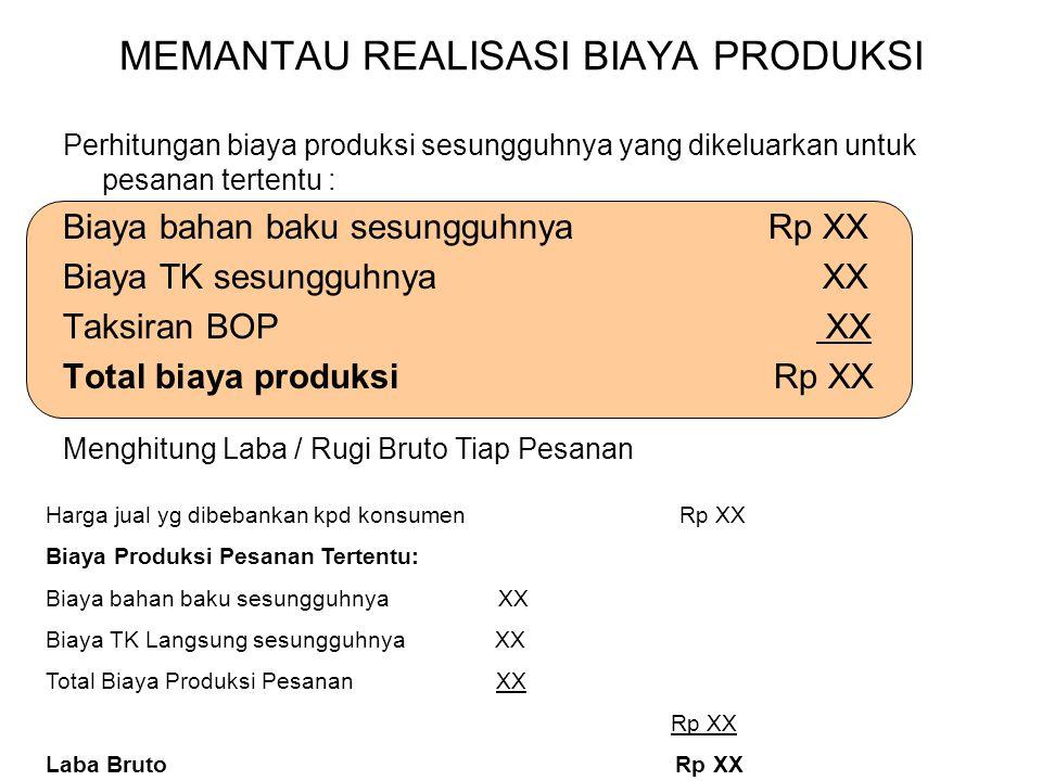 Contoh PT Eliona usaha dalam bidang percetakan.Semua pesanan diproduksi berdasarkan spesifikasi pesanan, dan biaya produksi dikumpulkan menurut pesanan yang diterima.