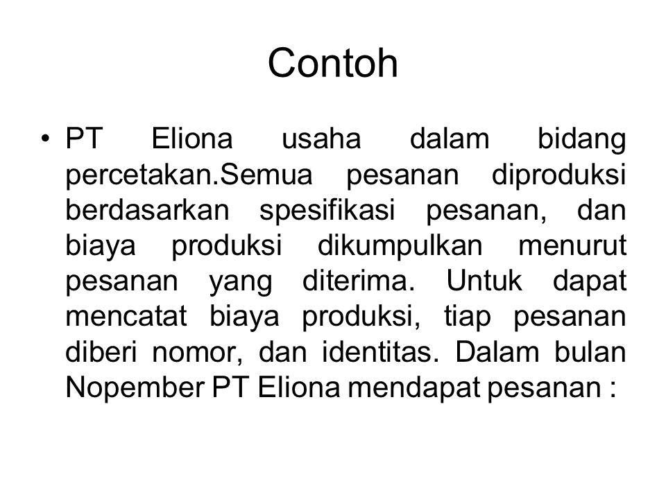 Contoh PT Eliona usaha dalam bidang percetakan.Semua pesanan diproduksi berdasarkan spesifikasi pesanan, dan biaya produksi dikumpulkan menurut pesana