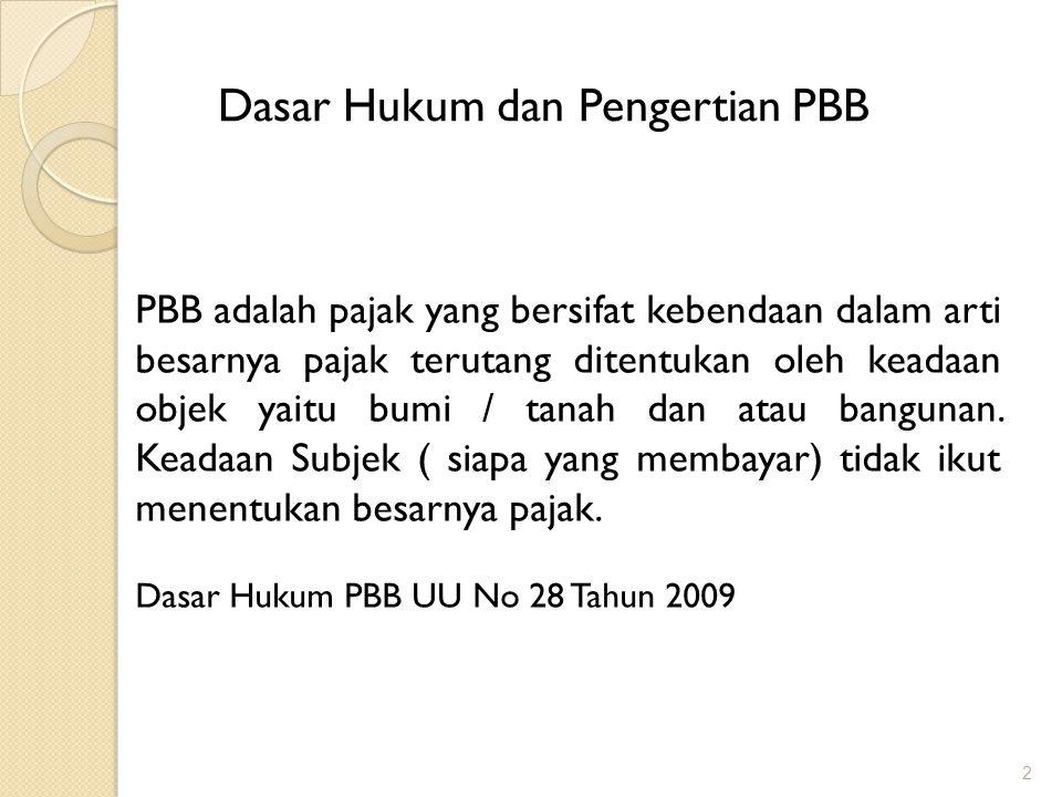 23 Pendaftaran dan Surat Pemberitahuna Obyek Pajak (SPOP) Dalam pengisisn SPOP harus Jelas, Benar dan Lengkap.