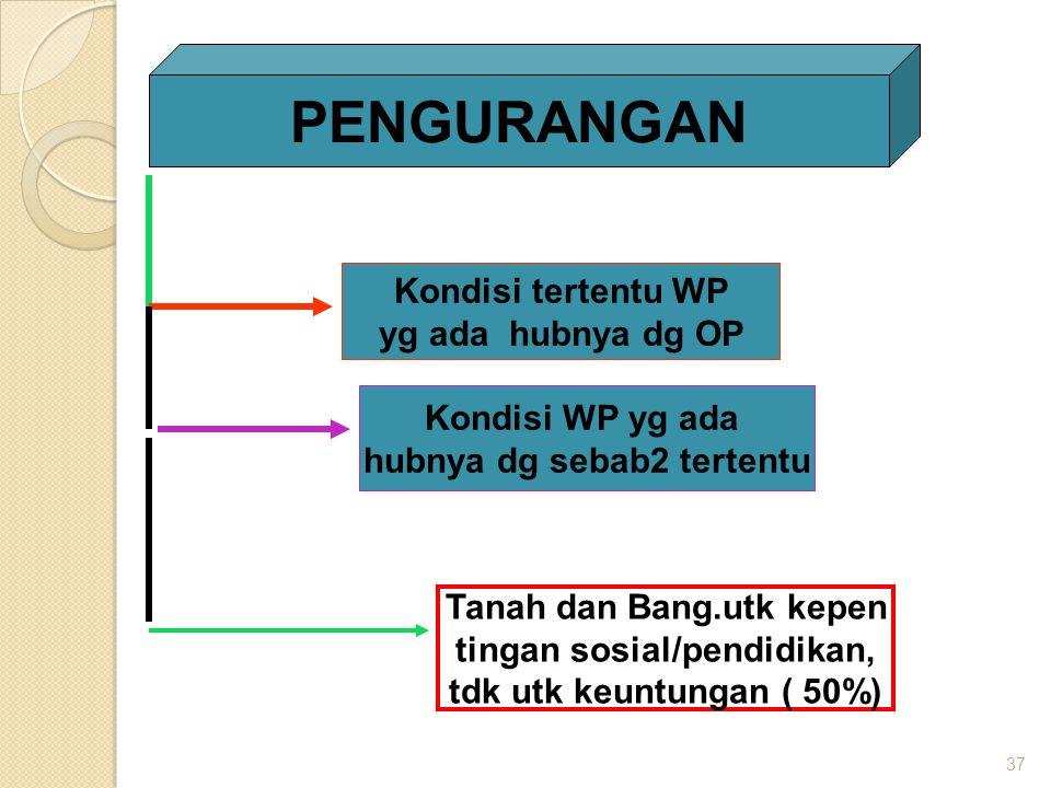 37 PENGURANGAN Kondisi tertentu WP yg ada hubnya dg OP Kondisi WP yg ada hubnya dg sebab2 tertentu Tanah dan Bang.utk kepen tingan sosial/pendidikan, tdk utk keuntungan ( 50%)