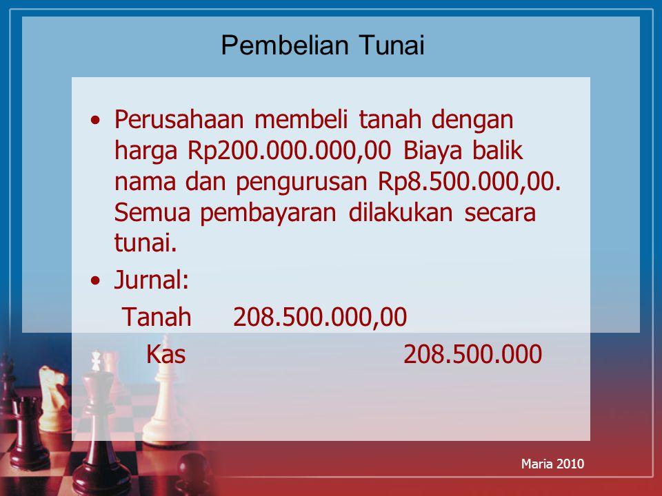 Maria 2010 Pembelian Tunai Perusahaan membeli tanah dengan harga Rp200.000.000,00 Biaya balik nama dan pengurusan Rp8.500.000,00. Semua pembayaran dil